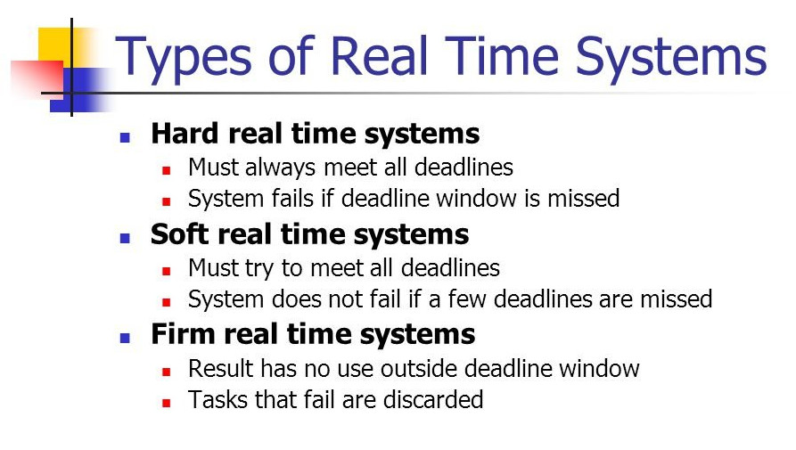 Hard Real-Time and Soft Real-Time Systems